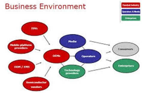 Research paper on mobile computing and its business implications